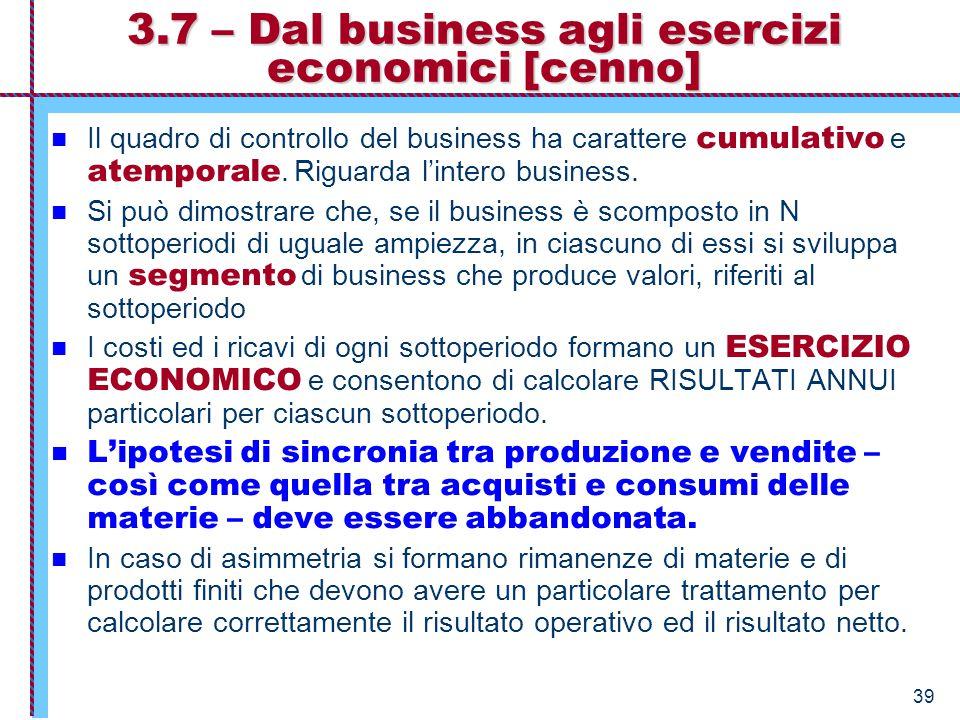 3.7 – Dal business agli esercizi economici [cenno]